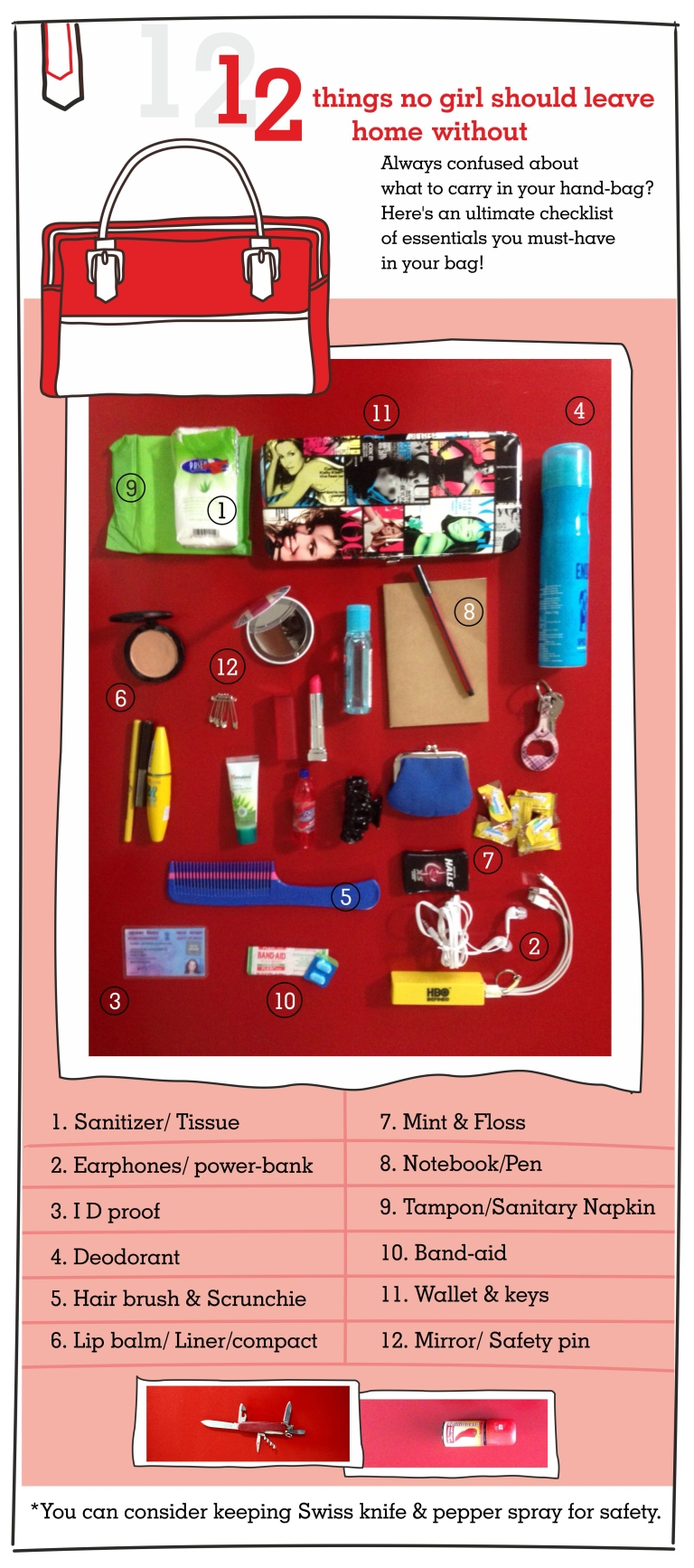 essentials1 (2)